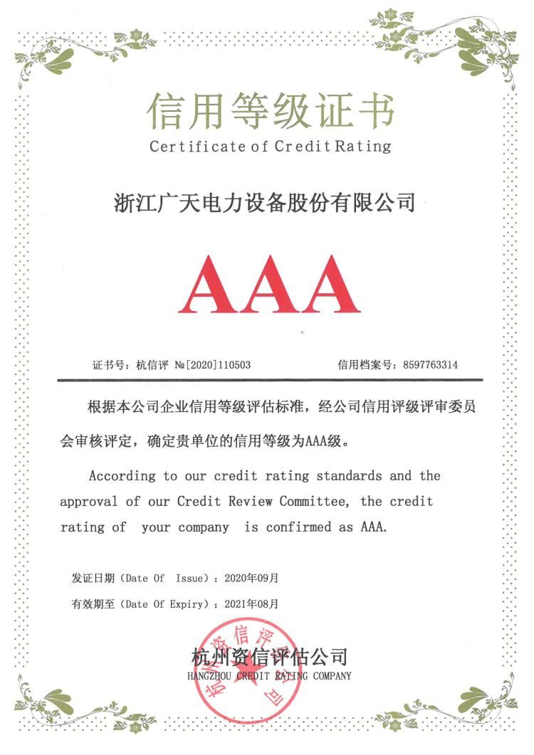 Credit rating AAA in 2020